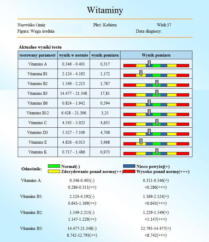 Cudowna 4.Quantum Analizer wersja 6G - PRO+ - CEL Gdynia Sklep BN49